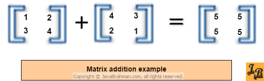 Matrix addition example
