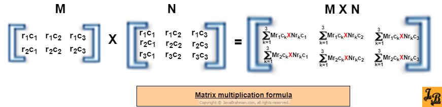 Matrix addition formula